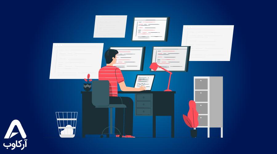برنامه نویسی اختصاصی ، پورتال و سامانه